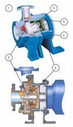Texel pumpun rakenne